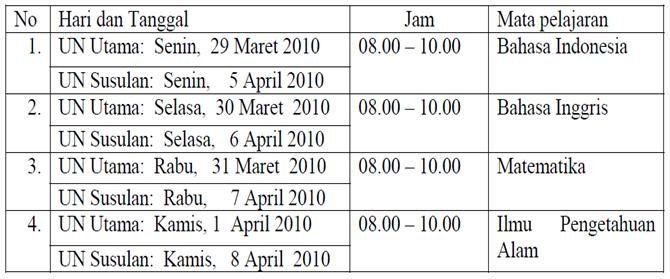 Jadwal Ujian Nasional Ulang